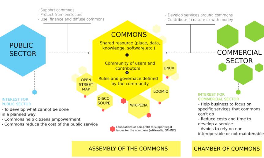 Solidaarisuustalousverkosto